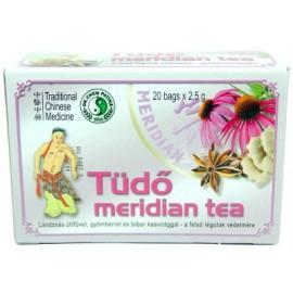DR.CHEN TEA TÜDŐ MERIDIAN